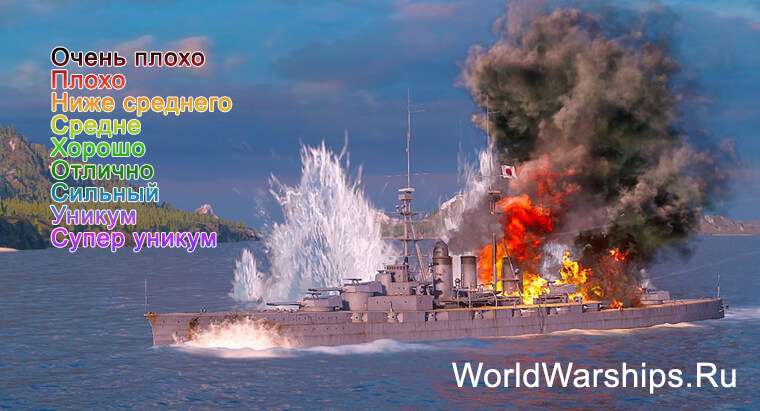 XVM Оленемер для World of Warships 0.8.9.1